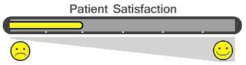 Patient Satisfaction Bar - 2