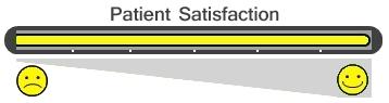 Patient Satisfaction Bar - 6